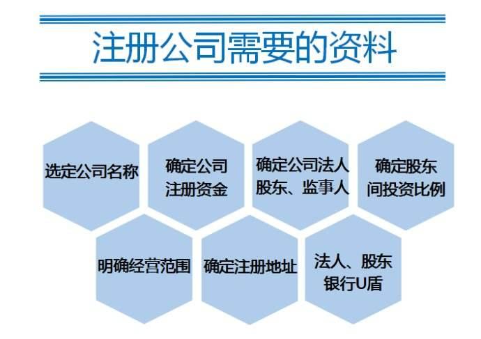 注册公司资料流程